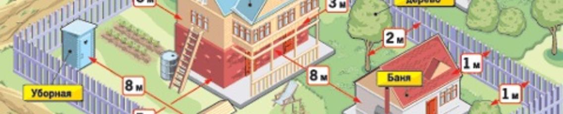 Нормы расположения дома на участке
