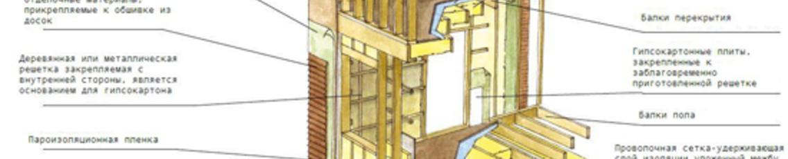 Ошибки при строительстве деревянных домов