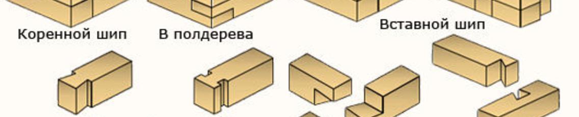 Угловые соединения в брусовых домах